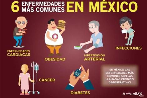 enfermedades1